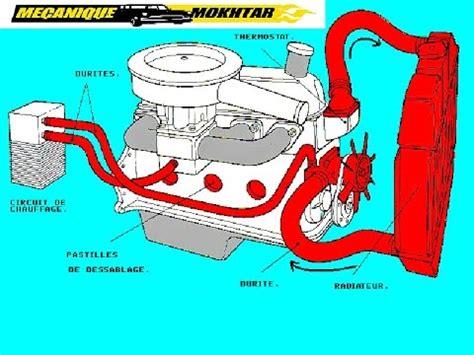 nettoyer des si鑒es de voiture en tissus nettoyer circuit refroidissement voiture votre site spécialisé dans les accessoires automobiles