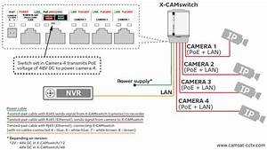 Cctv Camera Wiring Diagram