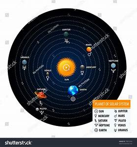 Planet Of Solar System With Astronomical Signs. Circle ...