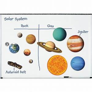 Double Sided Magnetic Solar System