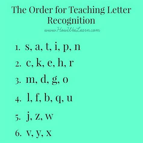 jolly phonics letter order teaching letter recognition what order to introduce 52914