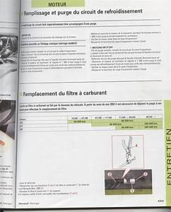 Filtre Essence Clio 2 : twingo i situer et changer filtre essence 1 2 16v p0 plan te renault ~ Gottalentnigeria.com Avis de Voitures