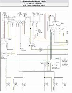 96 Jeep Grand Cherokee Wiring Diagram
