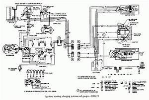 Basic Hot Rod Wiring Diagram