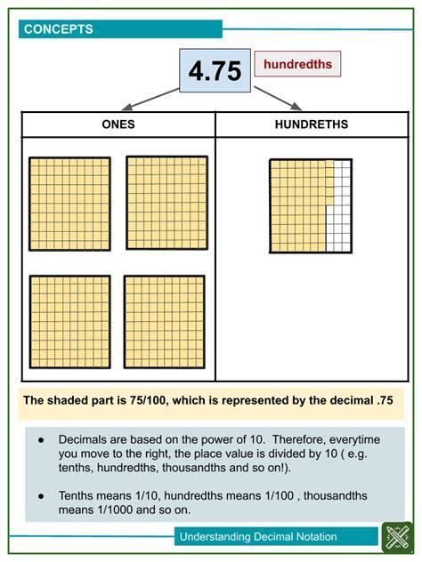 understanding decimal notations  grade math worksheets