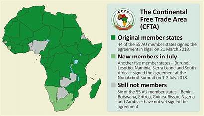 Africa Trade African Agreement Continental Tariffs Lose