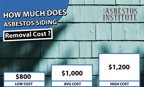 asbestos siding removal cost  average prices