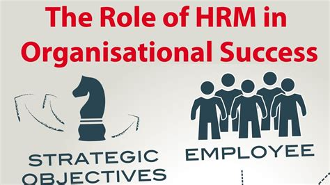 The Role Of Hrm In Organisational Success Youtube