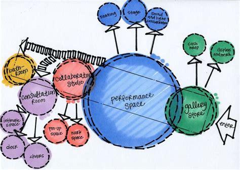 images  bubble architecture program diagrams