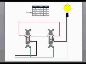 A Switch Wiring Diagram : 3 way switch wiring youtube ~ A.2002-acura-tl-radio.info Haus und Dekorationen