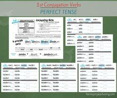 Latin Verbs  Active Voice  Cc  Pinterest  Active Voice, Homeschool And Language