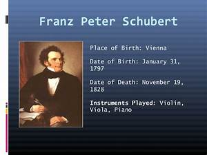 Famous Piano Players And Composers Of The 18th And 19th
