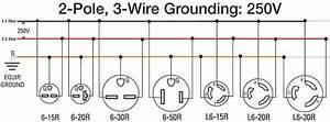 20 Fresh 3 Prong Twist Lock Plug Wiring Diagram