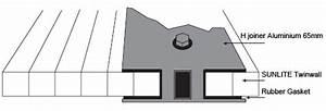 Palram Sunlite Installation : buy online sunlite solarsmart polycarbonate sheets just rite store ~ Frokenaadalensverden.com Haus und Dekorationen