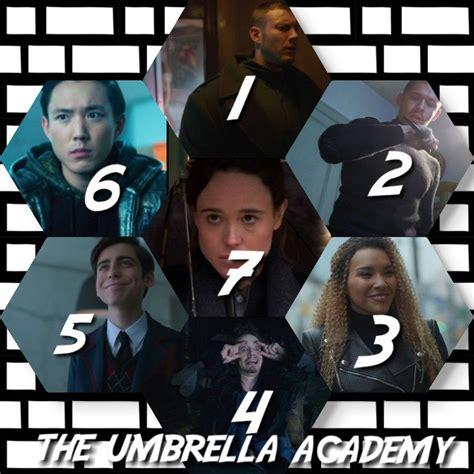 Pin by Triple Z Rocker on Umbrella Academy | Academy ...