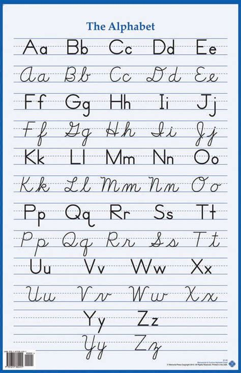 alphabet wall poster manuscript cursive teaching