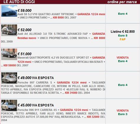 Simon Says Italian Online Auto  Ee  Shop Ee