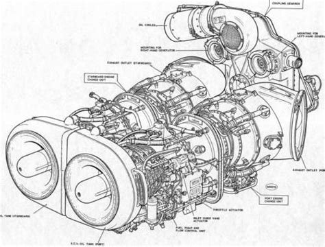 Jet Engine Diagram Real Diagrams Turbine
