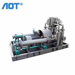Carbon Dioxide Compressor Co2 Gas