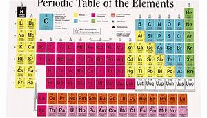 Electronegativity Chart Periodic Table How Are Electrons Distributed In An Atom 39 S Shell Sciencing
