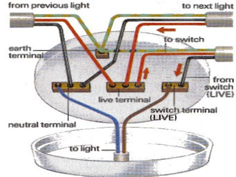 Fan Lighting Diagram by Ceiling Fan Wire Light Throughout Wiring