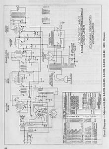 Vintage 1938 Zenith Cube 6 Tube Superheterodyne 3 Band
