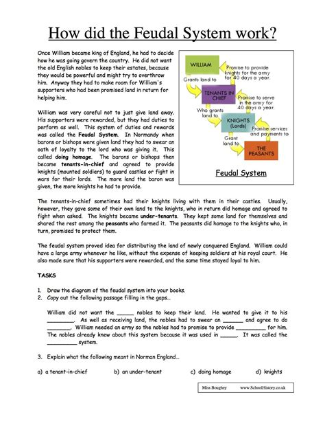 free history worksheets ks3 ks4 lesson plans resources feudal system world history