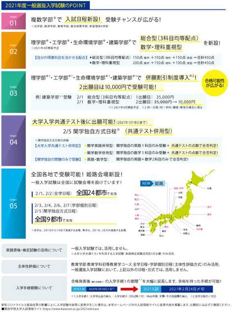 鳥取 大学 出願 状況