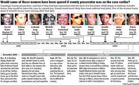 Unit 1012 The Victims Families For The Death Penalty