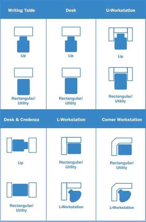 how to choose an office chair mat ontimesupplies