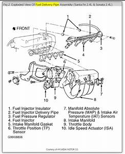 2003 Ford 5 4l Engine Fuel Pressure Regulator Diagram