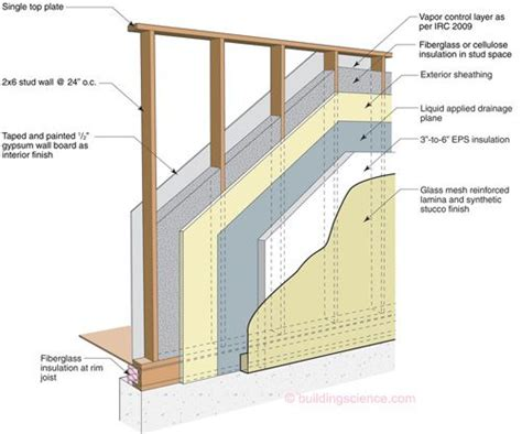 High Rvalue Wall Assembly12 Exterior Insulation Finish