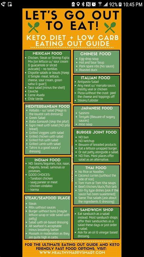 lets    eat  carb diets