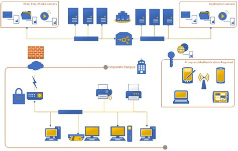 Modern Shapes The New Visio Chart Network