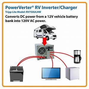 Amazon Com  Tripp Lite Rv750ulhw 750w Rv Dc To Ac Inverter