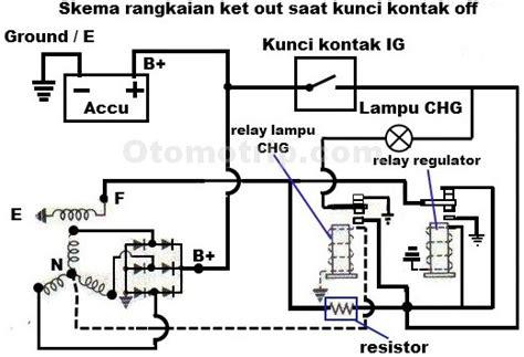 prinsip kerja ket out atau regulator mekanik alternator mobil otomotrip