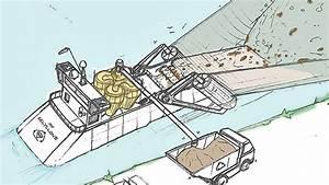 Wie Funktioniert Ein Staubsauger : this giant vacuum will suck the pollution out of rivers grist ~ Watch28wear.com Haus und Dekorationen