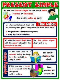 present simple   english step  spelling