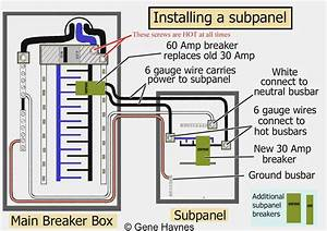 Square D 100 Amp Panel Wiring Diagram