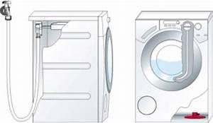 Mini Machine À Laver Sans Arrivée D Eau : comment installer votre machine laver consultez notre guide ~ Melissatoandfro.com Idées de Décoration
