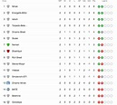 Belarus Football League: Table, betting odds, TV ...