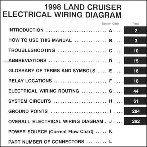 1998 Toyotum Avalon Wiring Diagram by 1998 Toyota Land Cruiser Wiring Diagram Manual Original