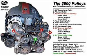Wanted  Wanted  3800 Sc 3 8 Supercharged Engine Pontiac