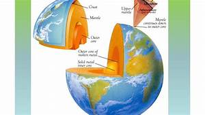 Components Of The Earth System-geography360