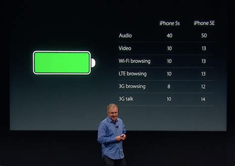 long   iphone se battery life  iphone faq