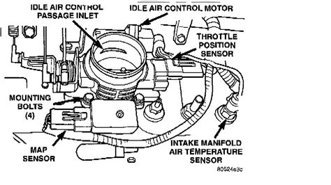 2011 Jeep Wrangler Purge Solenoid Wiring Diagram by 1997 Jeep Wrangler 2000 Rpms Than 1000 Runs The