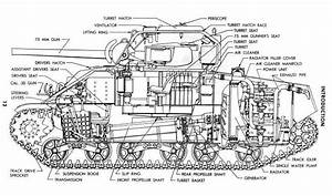 Schematic For An M4 Sherman Tank