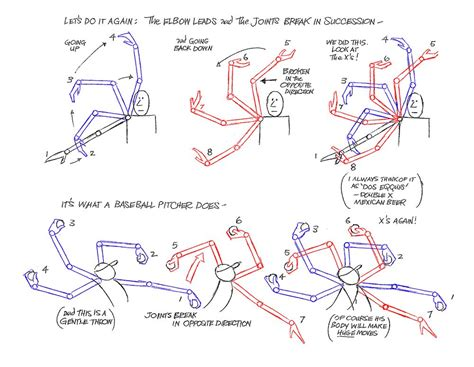 animator survival kit poshuk google uroki risovaniya