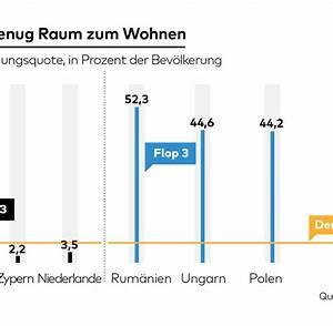 Ein Oder Zwei Kinder : statistiken elf spannenden fakten ber europa welt ~ Frokenaadalensverden.com Haus und Dekorationen