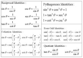 how do you find the exact value of cos theta if theta